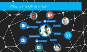 """""""Office Open Graph c'est quoi ?"""""""